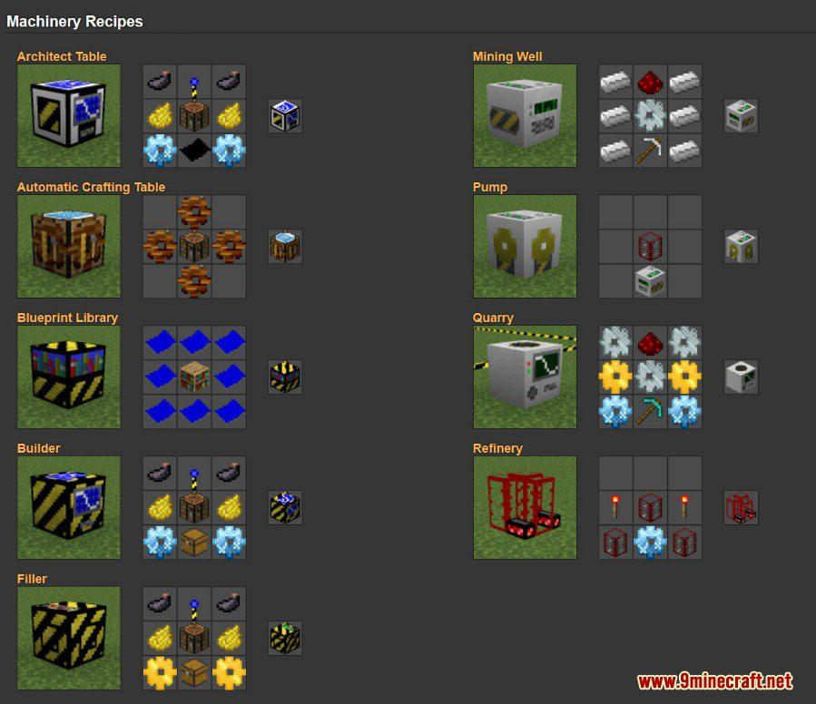 BuildCraft Mod Crafting Recipes 2